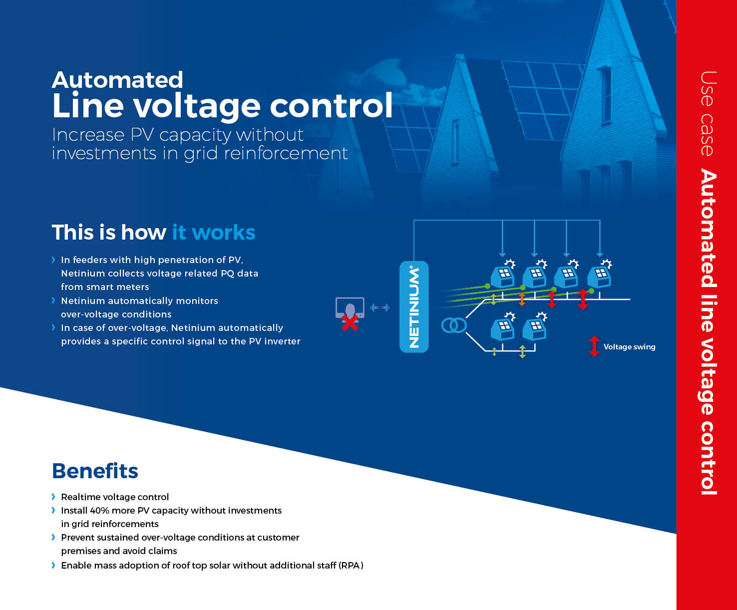Automated Line voltage control